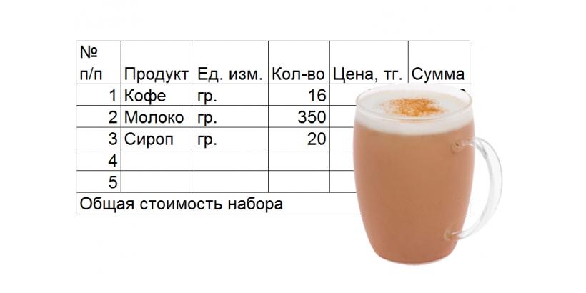 Зачем следить за показателями рентабельности кофейни